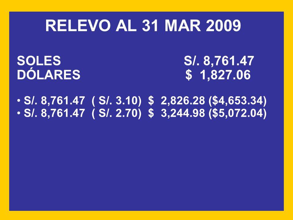 RELEVO AL 31 MAR 2009 SOLES S/. 8,761.47 DÓLARES $ 1,827.06 S/. 8,761.47 ( S/. 3.10) $ 2,826.28 ($4,653.34) S/. 8,761.47 ( S/. 2.70) $ 3,244.98 ($5,07
