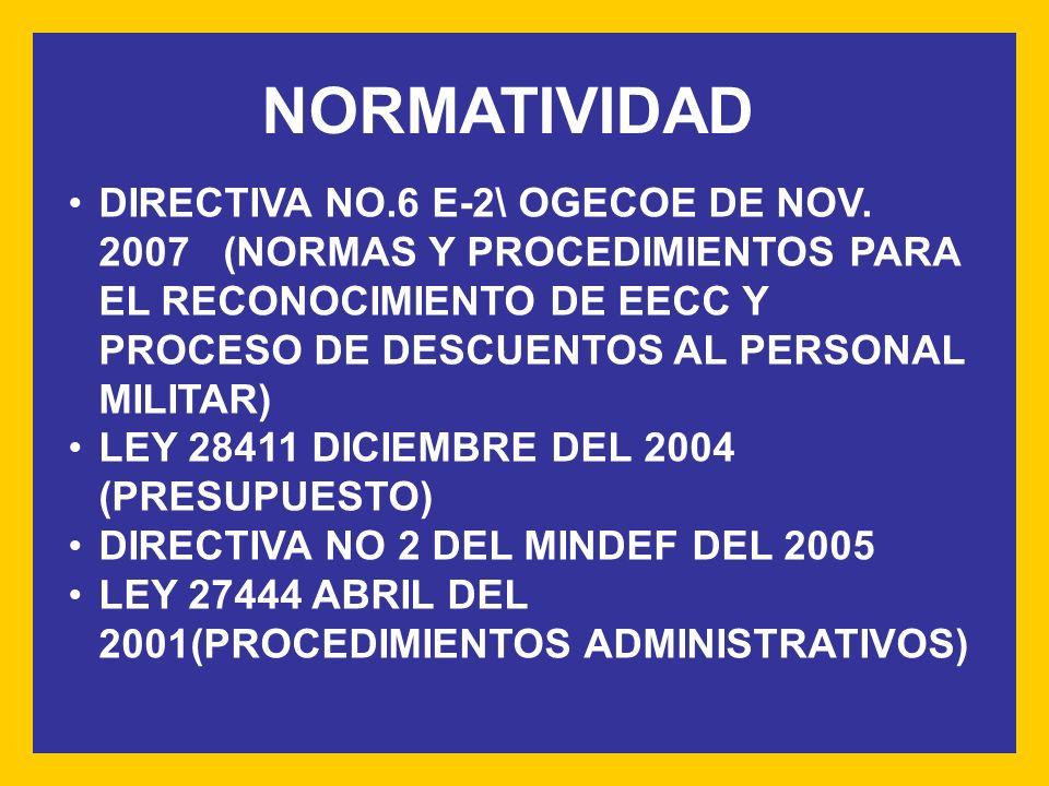 NORMATIVIDAD DIRECTIVA NO.6 E-2\ OGECOE DE NOV. 2007 (NORMAS Y PROCEDIMIENTOS PARA EL RECONOCIMIENTO DE EECC Y PROCESO DE DESCUENTOS AL PERSONAL MILIT