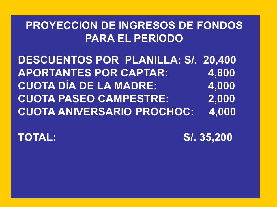PROYECCION DE INGRESOS DE FONDOS PARA EL PERIODO DESCUENTOS POR PLANILLA:S/. 20,400 APORTANTES POR CAPTAR: 4,800 CUOTA DÍA DE LA MADRE: 4,000 CUOTA PA