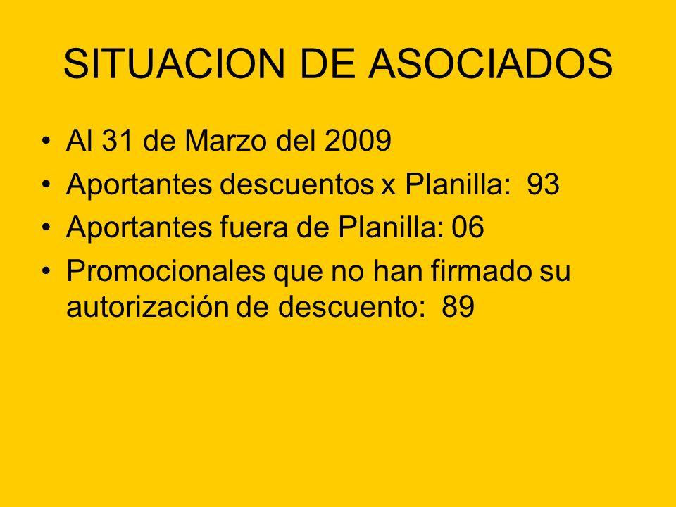 SITUACION DE ASOCIADOS Al 31 de Marzo del 2009 Aportantes descuentos x Planilla: 93 Aportantes fuera de Planilla: 06 Promocionales que no han firmado su autorización de descuento: 89