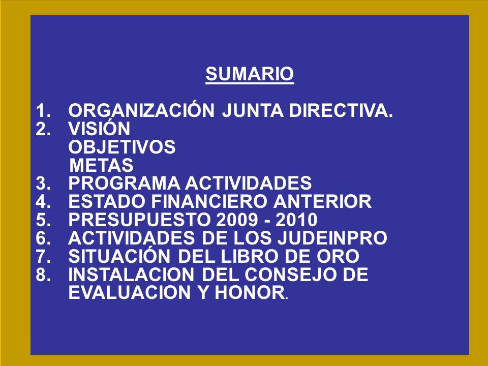 SUMARIO 1. ORGANIZACIÓN JUNTA DIRECTIVA. 2.VISIÓN OBJETIVOS METAS 3.PROGRAMA ACTIVIDADES 4.ESTADO FINANCIERO ANTERIOR 5.PRESUPUESTO 2009 - 2010 6.ACTI