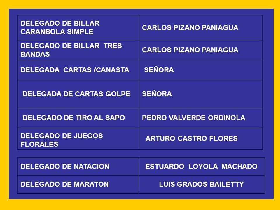 DELEGADO DE BILLAR CARANBOLA SIMPLE CARLOS PIZANO PANIAGUA DELEGADO DE BILLAR TRES BANDAS CARLOS PIZANO PANIAGUA DELEGADA CARTAS /CANASTA SEÑORA DELEGADA DE CARTAS GOLPE SEÑORA DELEGADO DE TIRO AL SAPOPEDRO VALVERDE ORDINOLA DELEGADO DE JUEGOS FLORALES ARTURO CASTRO FLORES DELEGADO DE NATACIONESTUARDO LOYOLA MACHADO DELEGADO DE MARATONLUIS GRADOS BAILETTY
