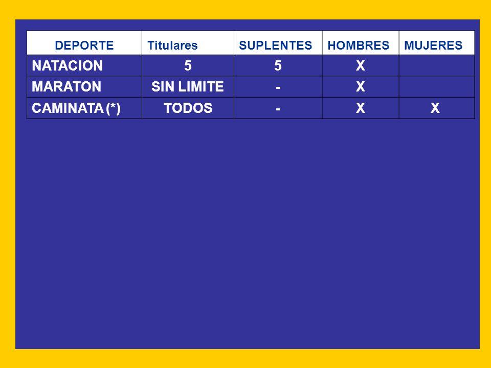 DEPORTETitularesSUPLENTESHOMBRESMUJERES NATACION55X MARATONSIN LIMITE-X CAMINATA (*)TODOS-XX