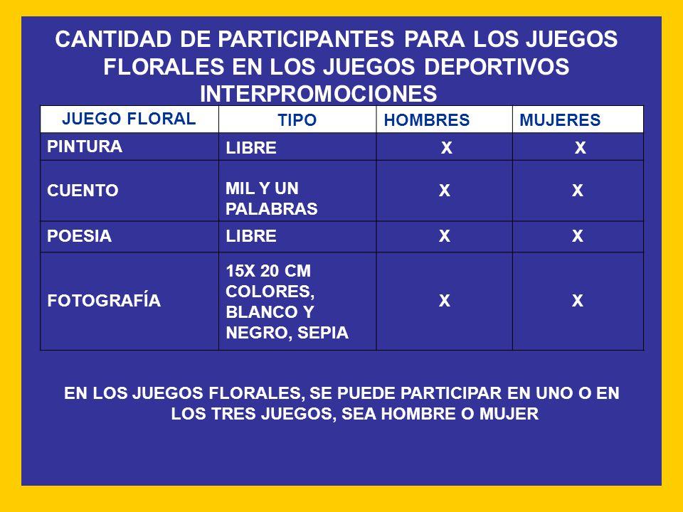 CANTIDAD DE PARTICIPANTES PARA LOS JUEGOS FLORALES EN LOS JUEGOS DEPORTIVOS INTERPROMOCIONES JUEGO FLORAL TIPOHOMBRESMUJERES PINTURA LIBRE X X CUENTO MIL Y UN PALABRAS XX POESIALIBREXX FOTOGRAFÍA 15X 20 CM COLORES, BLANCO Y NEGRO, SEPIA XX EN LOS JUEGOS FLORALES, SE PUEDE PARTICIPAR EN UNO O EN LOS TRES JUEGOS, SEA HOMBRE O MUJER