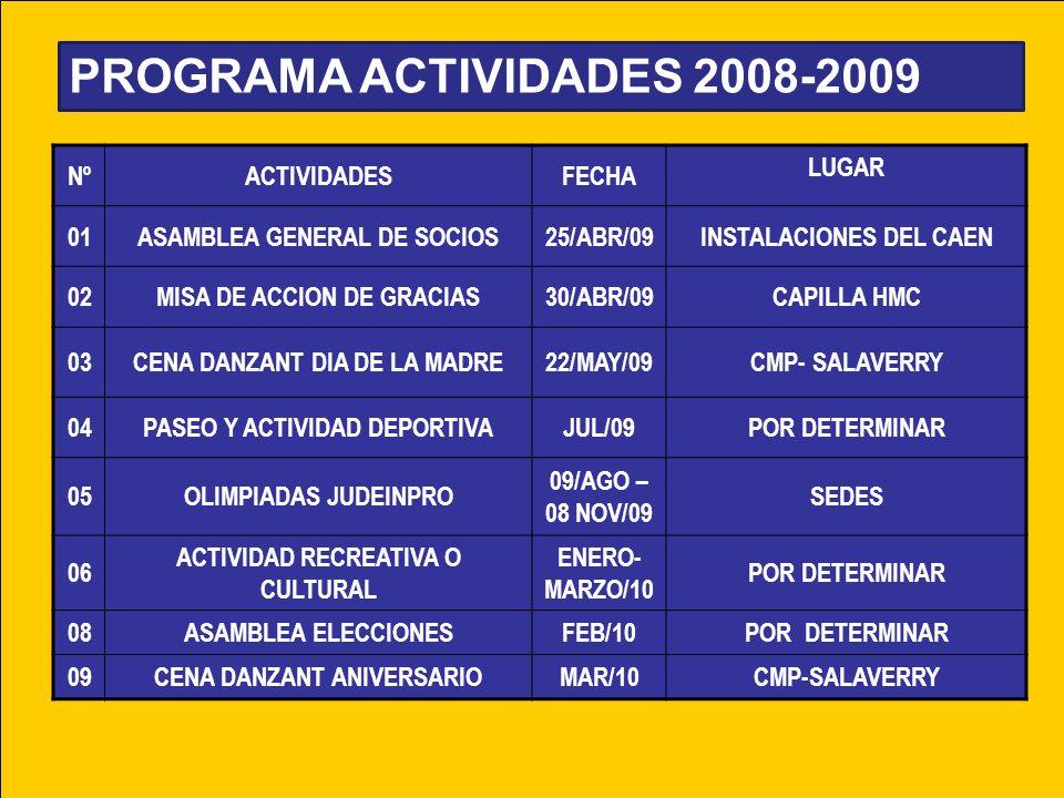 NºACTIVIDADESFECHA LUGAR 01ASAMBLEA GENERAL DE SOCIOS25/ABR/09INSTALACIONES DEL CAEN 02MISA DE ACCION DE GRACIAS30/ABR/09CAPILLA HMC 03CENA DANZANT DI