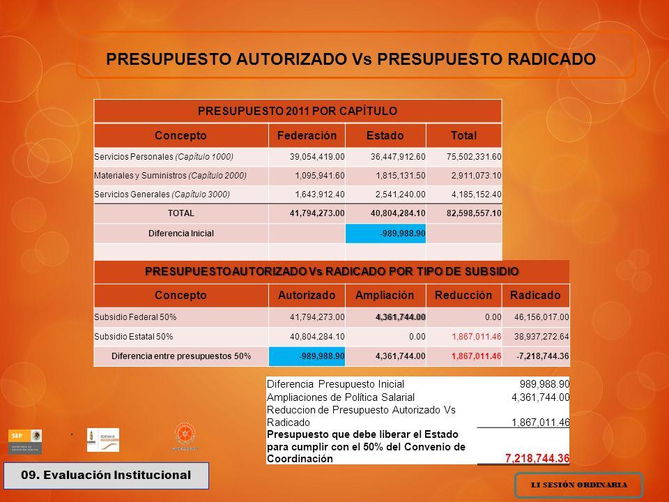 09. Evaluación Institucional CALENDARIO DE SESIONES DE LA H JUNTA DIRECTIVA LI SESIÓN ORDINARIA PERIODOFECHACONSECUTIVO Enero-Abril 2012 15 de junio d