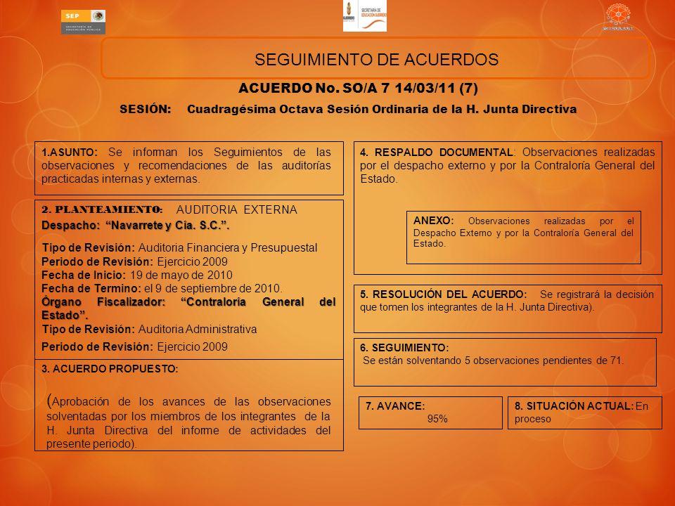 SEGUIMIENTO DE ACUERDOS ACUERDO No.