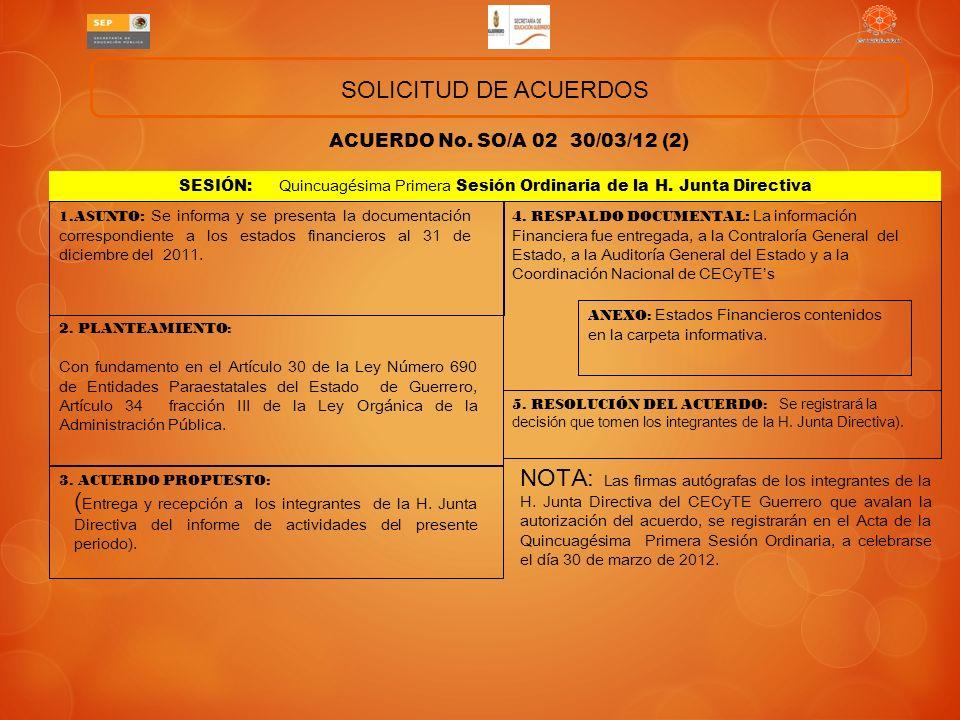 SOLICITUD DE ACUERDOS ACUERDO No.SO/A01 30/03/12 (1) 5.