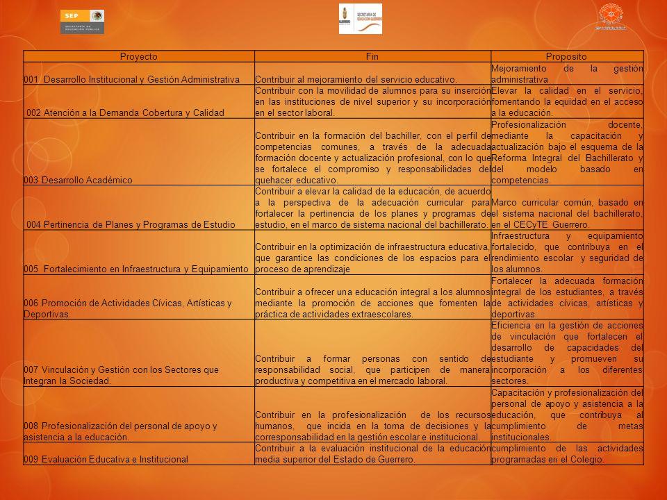 ACUERDO No.SO/A 8 30/03/12 (8) SOLICITUD DE ACUERDOS 1.