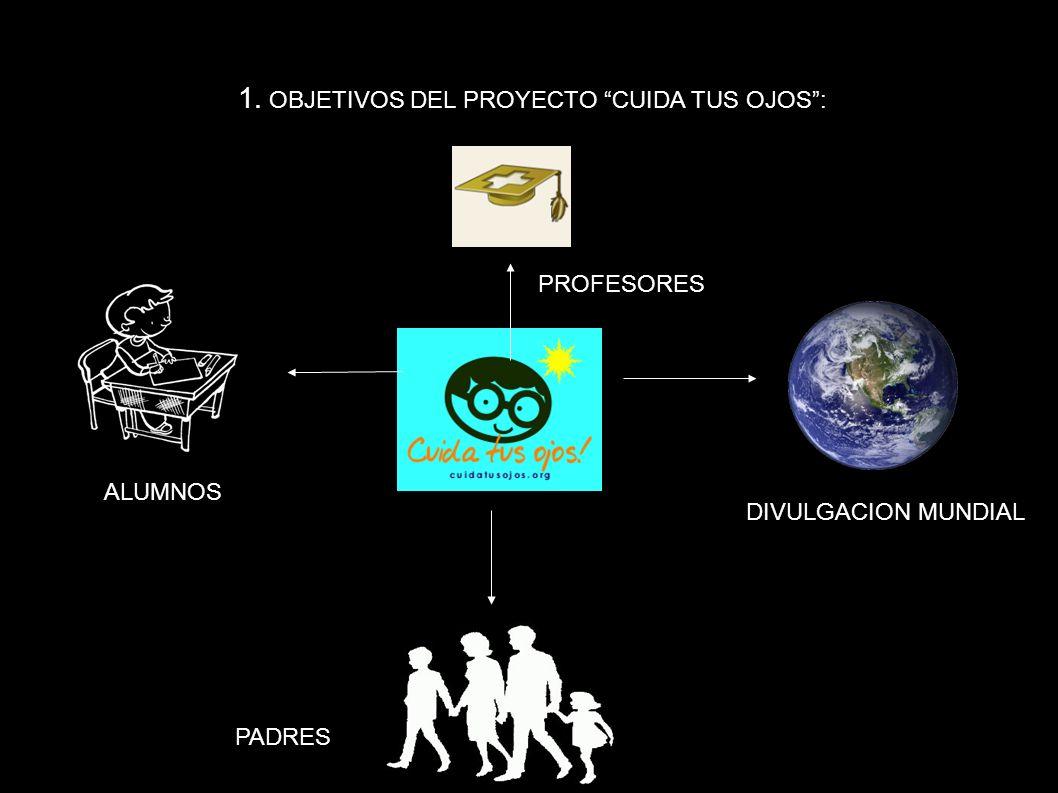 1. OBJETIVOS DEL PROYECTO CUIDA TUS OJOS: ALUMNOS PROFESORES DIVULGACION MUNDIAL PADRES