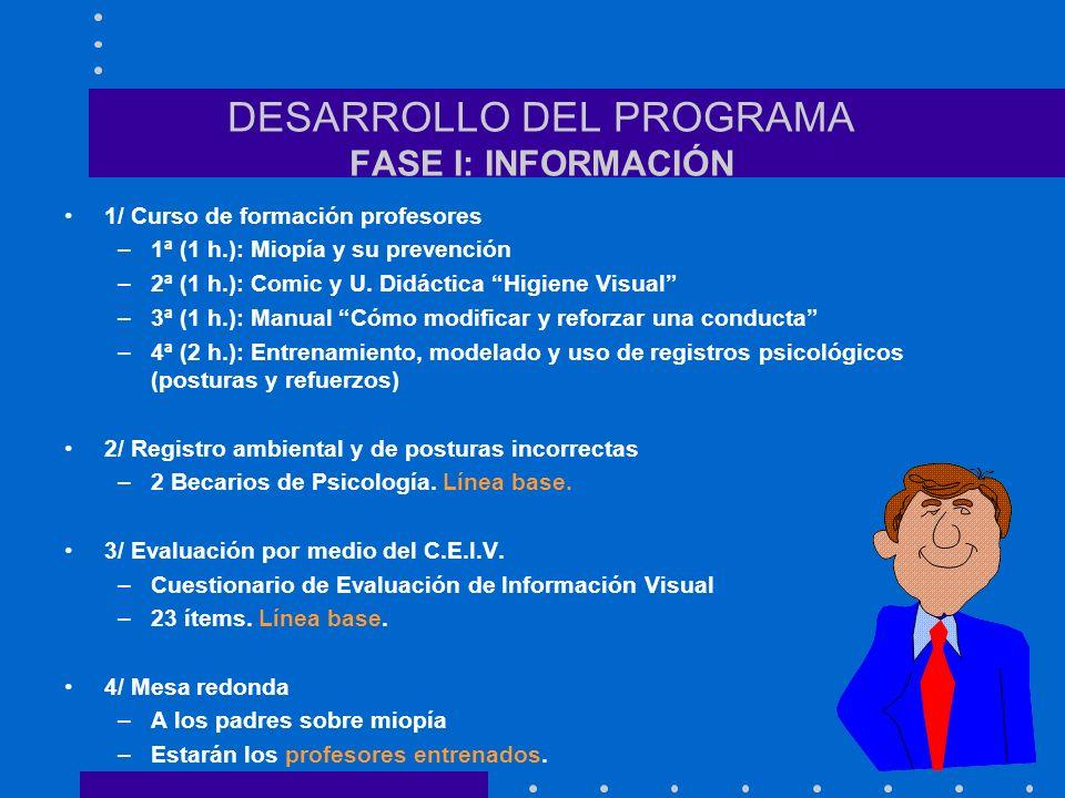 DESARROLLO DEL PROGRAMA ESQUEMA GENERAL GRUPO CONTROL: –Explicación general del programa a la Dirección del Colegio. –Evaluación óptica de los alumnos