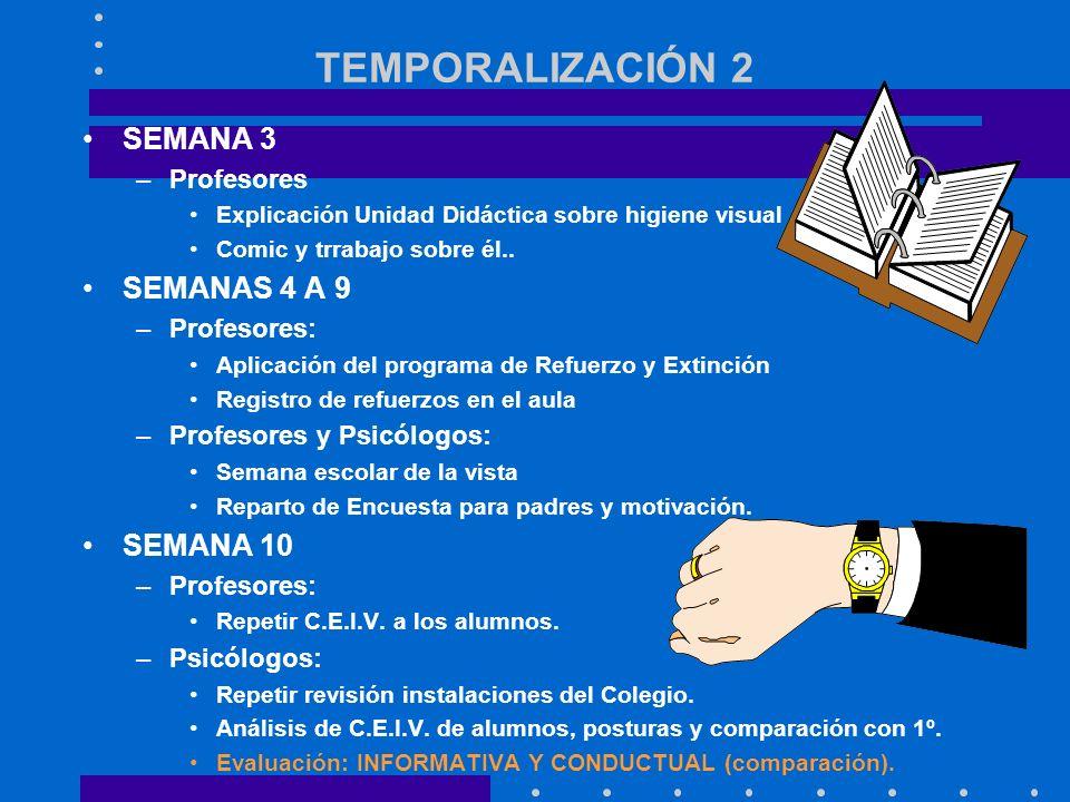 TEMPORALIZACIÓN 1 SEMANA 1 –Ps. Salud (C.G.) : Curso Formación profesores (L-J). Tarde. Juntos los colegios. –Psicólogos: Registro de posturas incorre