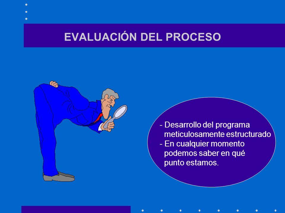 TEMPORALIZACIÓN 3 ( 1 año después) SEMANA 52 –C.N.O.O. Evaluación óptica. Escuela Nacional de Óptica SEMANA 53 – Ps. Salud y psicólogos Evaluación bio