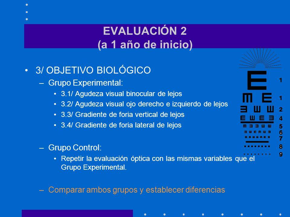 EVALUACIÓN 1 (a los 3 meses de inicio) 1/ OBJETIVO INFORMACIÓN –1.1/ Comparar C.E.I.V. 1º y 2º. 2/ OBJETIVO CONDUCTAS –2.1/ Postura correcta: espalda