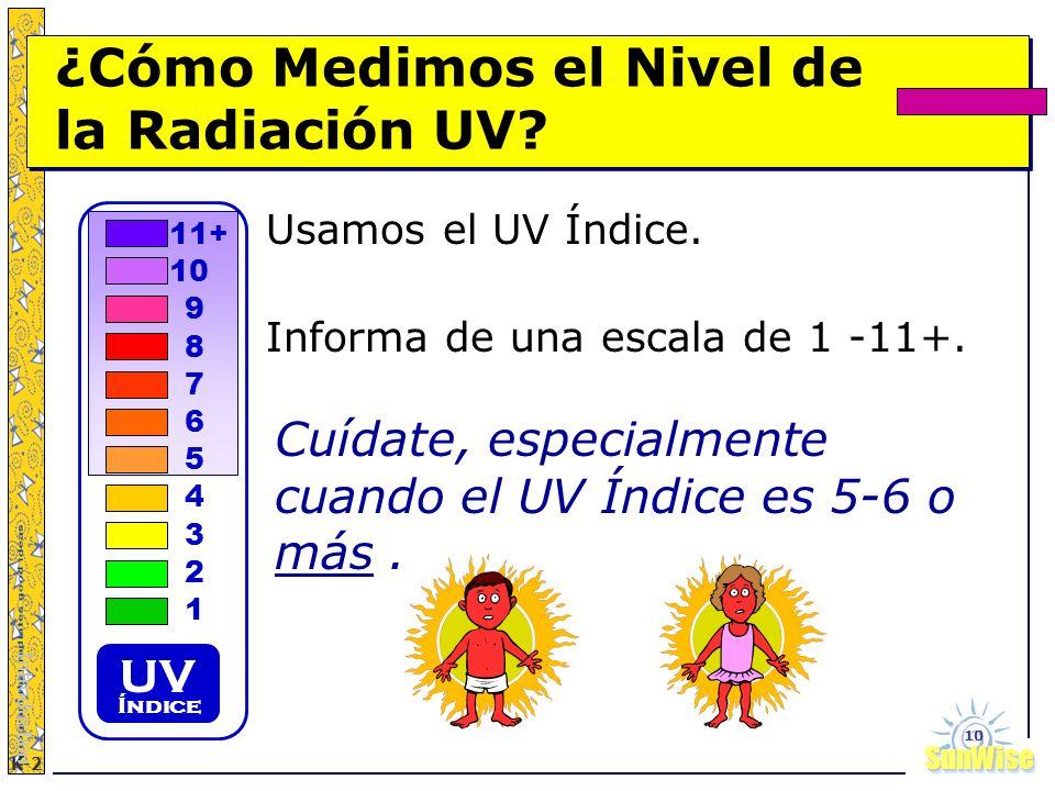 SunWiseSunWise JA K-2 10 ¿Cómo Medimos el Nivel de la Radiación UV? Usamos el UV Índice. Informa de una escala de 1 -11+. Introduction 1 2 3 4 5 6 7 8
