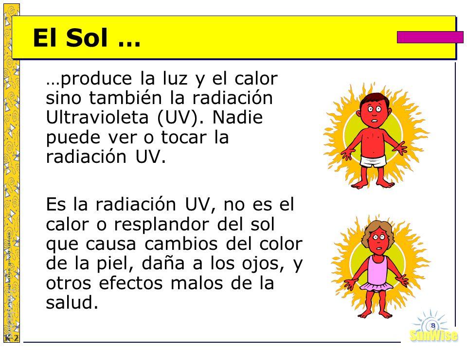 SunWiseSunWise JA K-2 8 El Sol … …produce la luz y el calor sino también la radiación Ultravioleta (UV). Nadie puede ver o tocar la radiación UV. Es l