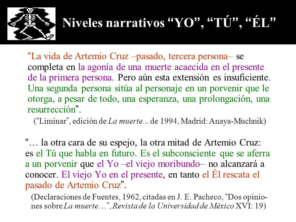 Niveles narrativos YO, TÚ, ÉL … la otra cara de su espejo, la otra mitad de Artemio Cruz: es el Tú que habla en futuro. Es el subconsciente que se afe