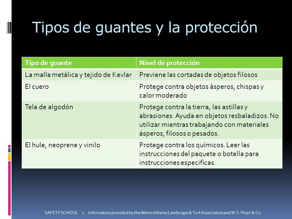 Tipos de guantes y la protección SAFETY SCHOOL > Information provided by the Metro Atlanta Landscape & Turf Association and W.S. Pharr & Co. Tipo de g