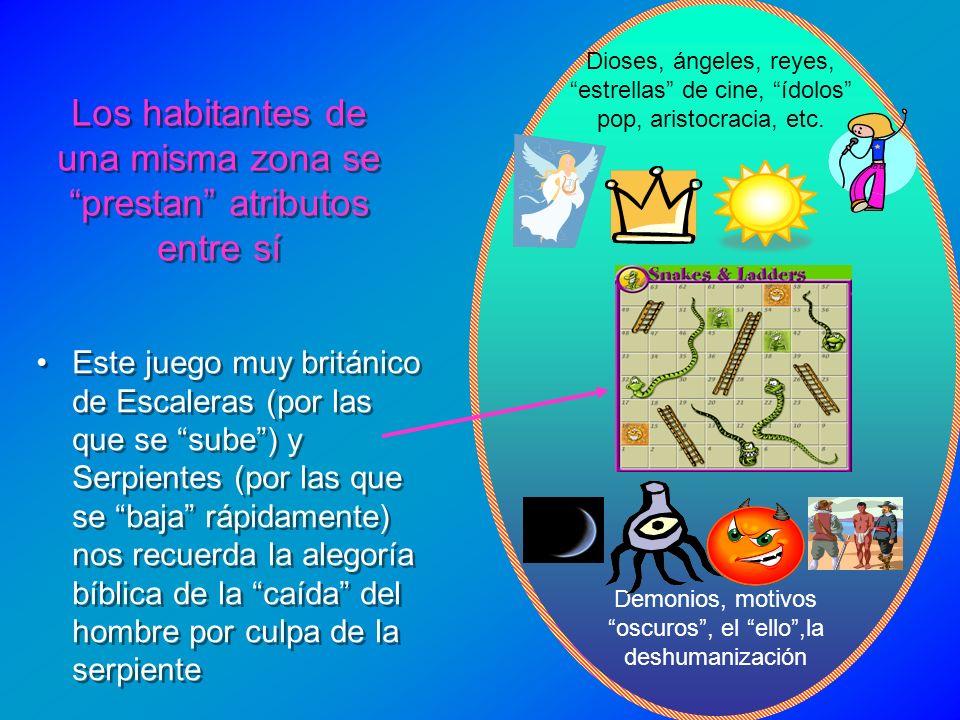 Los habitantes de una misma zona se prestan atributos entre sí Demonios, motivos oscuros, el ello,la deshumanización Dioses, ángeles, reyes, estrellas