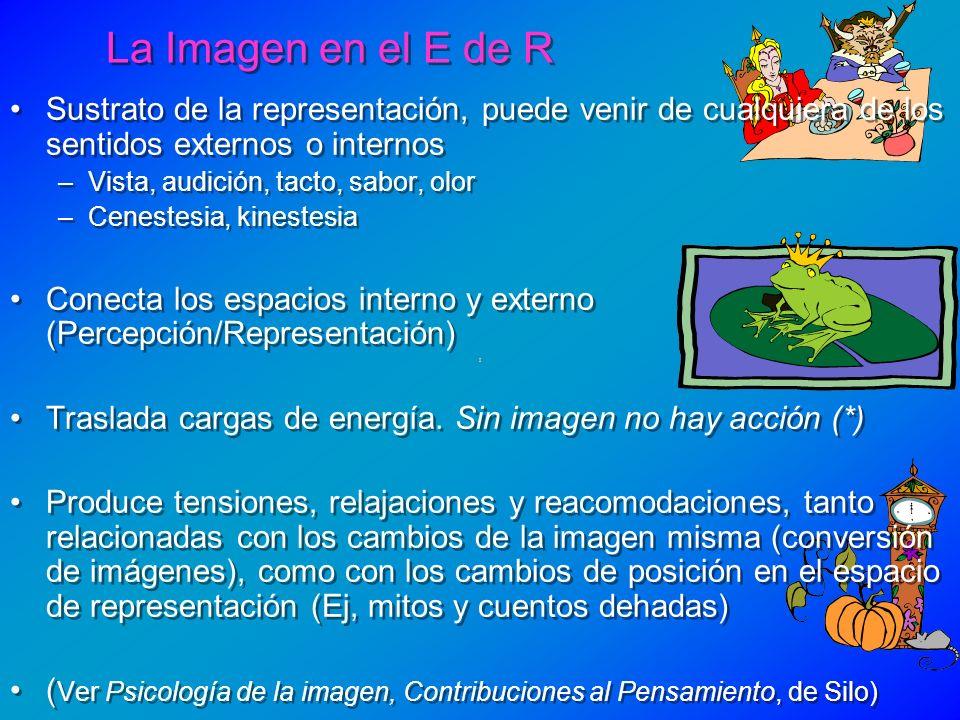 La Imagen en el E de R Sustrato de la representación, puede venir de cualquiera de los sentidos externos o internos –Vista, audición, tacto, sabor, ol