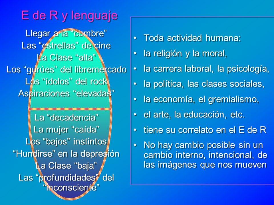 E de R y lenguaje Toda actividad humana: la religión y la moral, la carrera laboral, la psicología, la política, las clases sociales, la economía, el