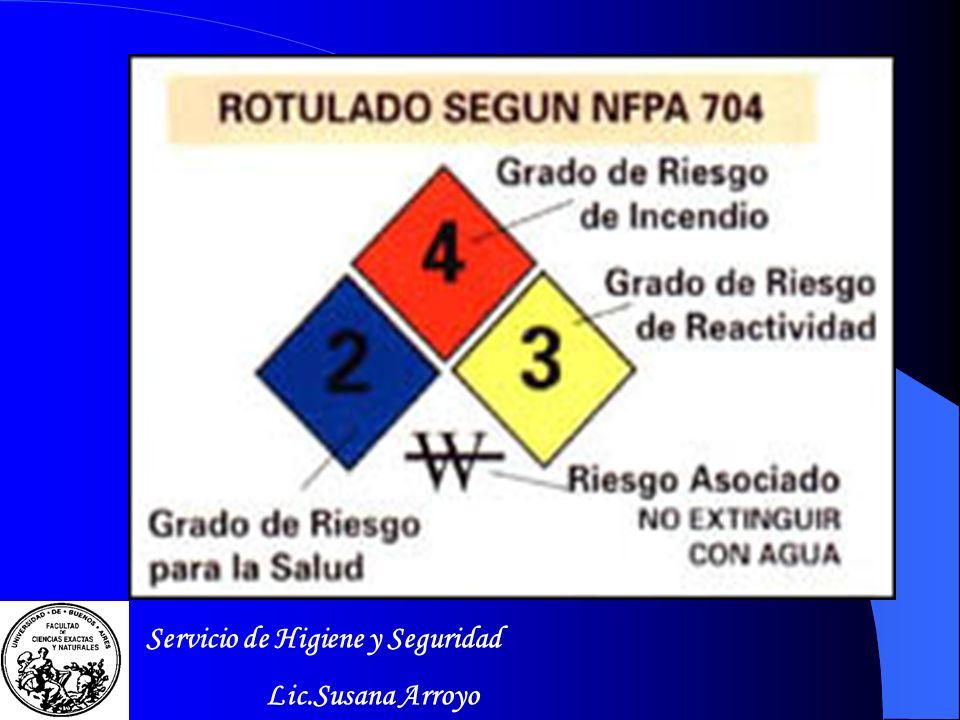 SISTEMA DE IDENTIFICACION DE PELIGRO DE LA NATIONAL FIRE PROTECTION ASSOCIATION 704 LA NFPA.