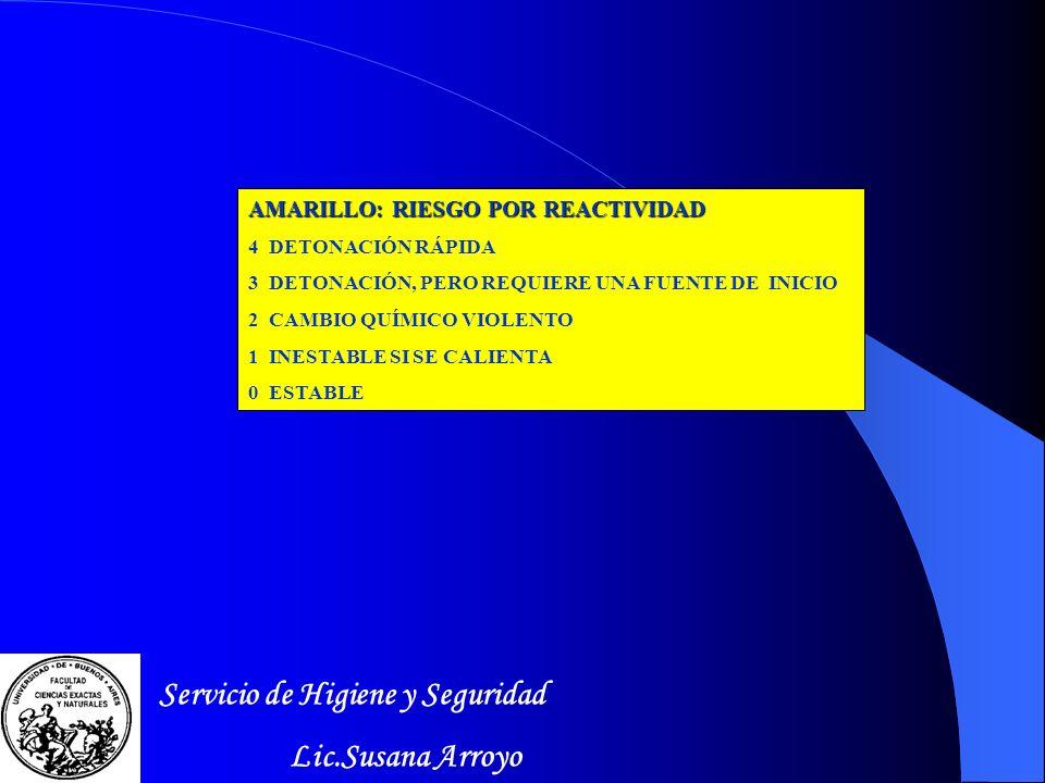 ROJO: RIESGO DE INCENDIO 4 EXTREMADAMENTE INFLAMABLE 3 INFLAMABLE 2 COMBUSTIBLE 1 COMBUSTIBLE SI SE CALIENTA 0 NO SE QUEMARÁ Servicio de Higiene y Seguridad Lic.Susana Arroyo