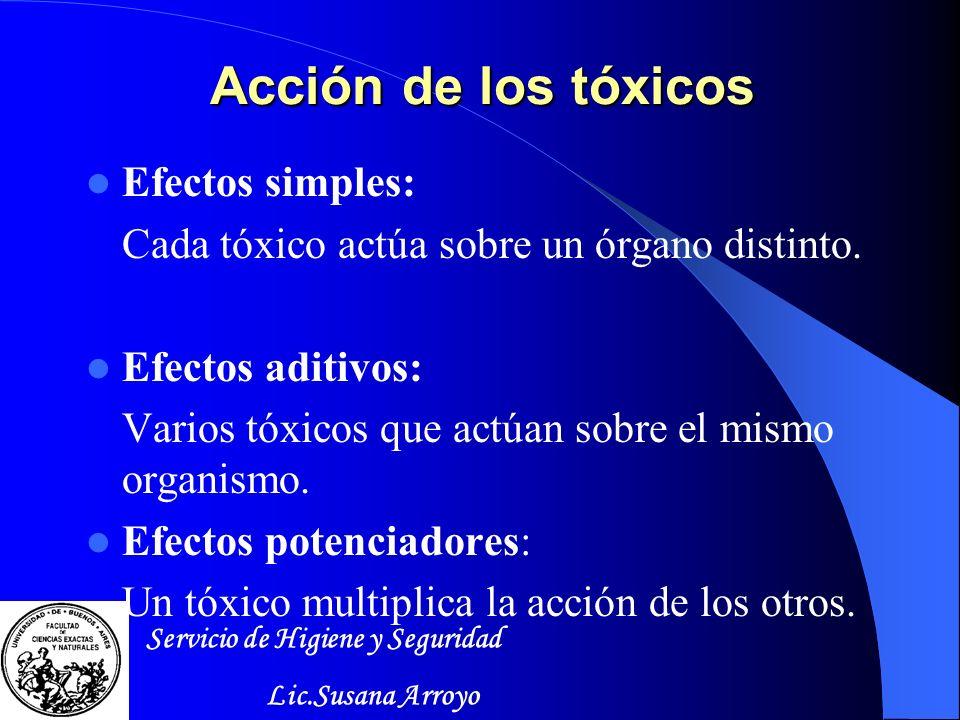 Acción de los tóxicos Efectos simples: Cada tóxico actúa sobre un órgano distinto.
