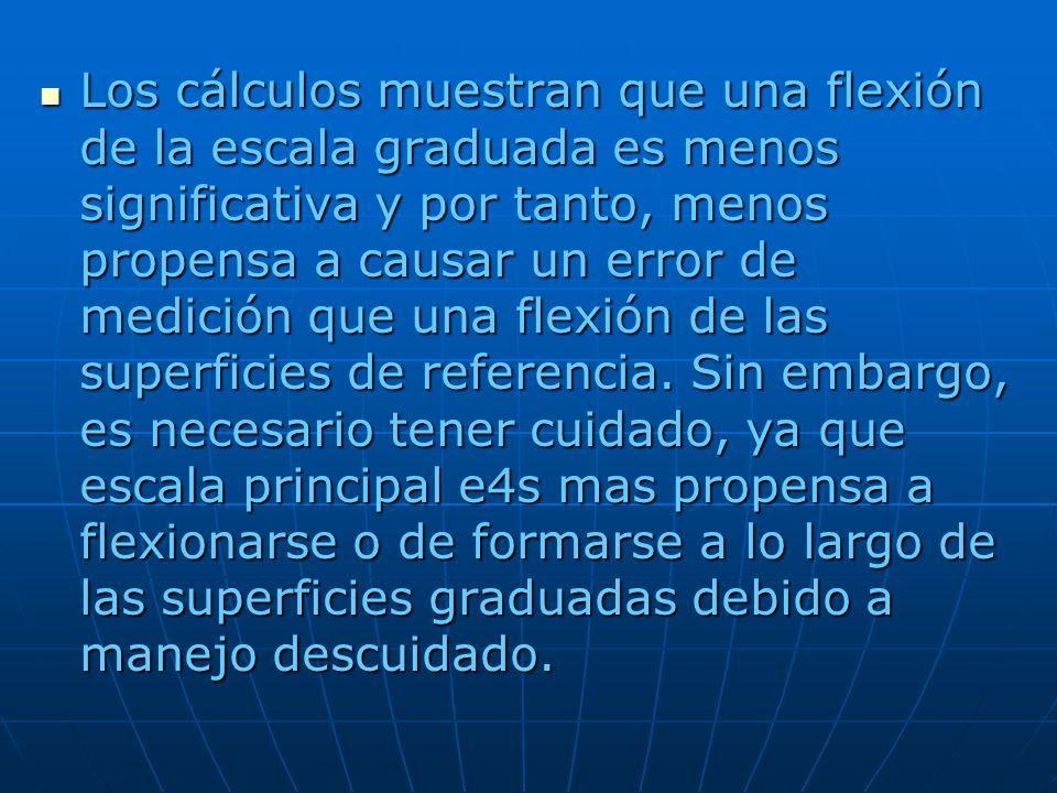 Los cálculos muestran que una flexión de la escala graduada es menos significativa y por tanto, menos propensa a causar un error de medición que una f