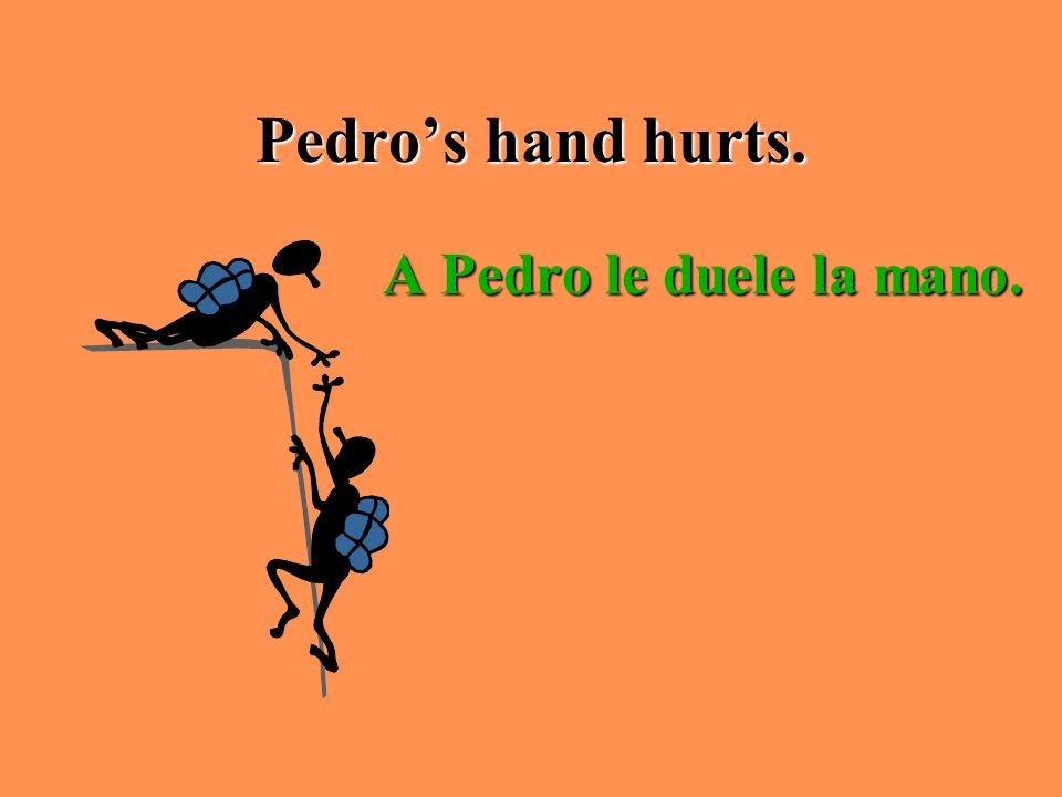 Hay que practicar. ¿Cómo se dice..my arms hurt? Se dice.. Me duelen los brazos.
