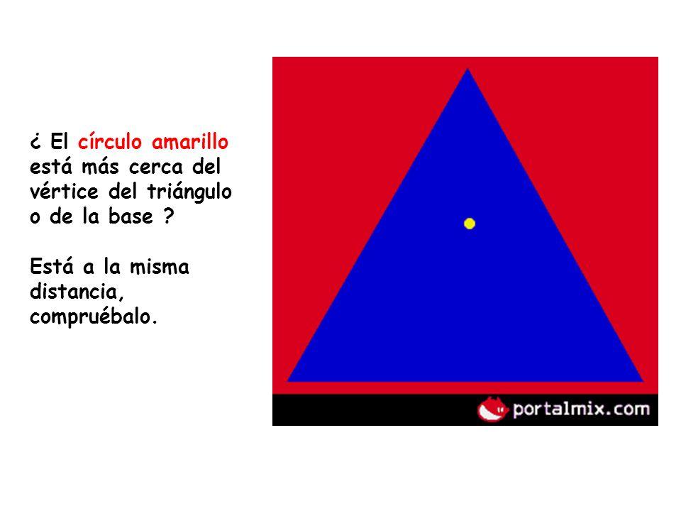 ¿ El círculo amarillo está más cerca del vértice del triángulo o de la base ? Está a la misma distancia, compruébalo.