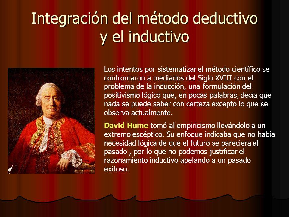 Integración del método deductivo y el inductivo Los intentos por sistematizar el método científico se confrontaron a mediados del Siglo XVIII con el p