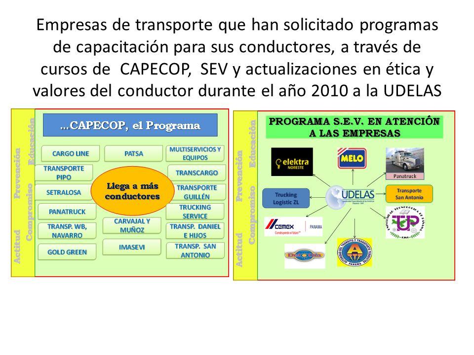 Empresas de transporte que han solicitado programas de capacitación para sus conductores, a través de cursos de CAPECOP, SEV y actualizaciones en ética y valores del conductor durante el año 2010 a la UDELAS