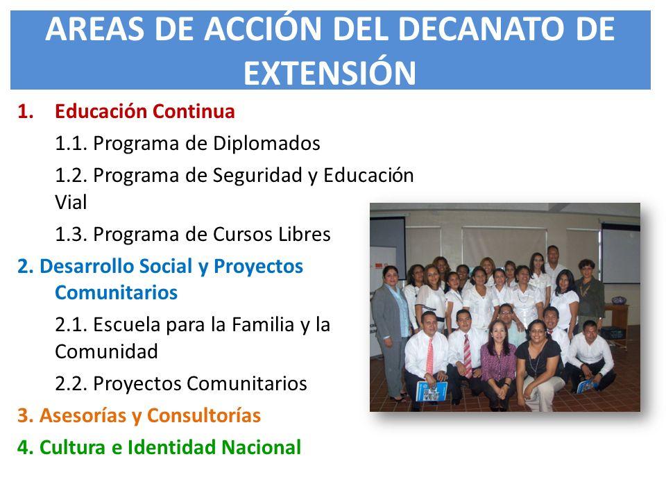 AREAS DE ACCIÓN DEL DECANATO DE EXTENSIÓN 1.Educación Continua 1.1.