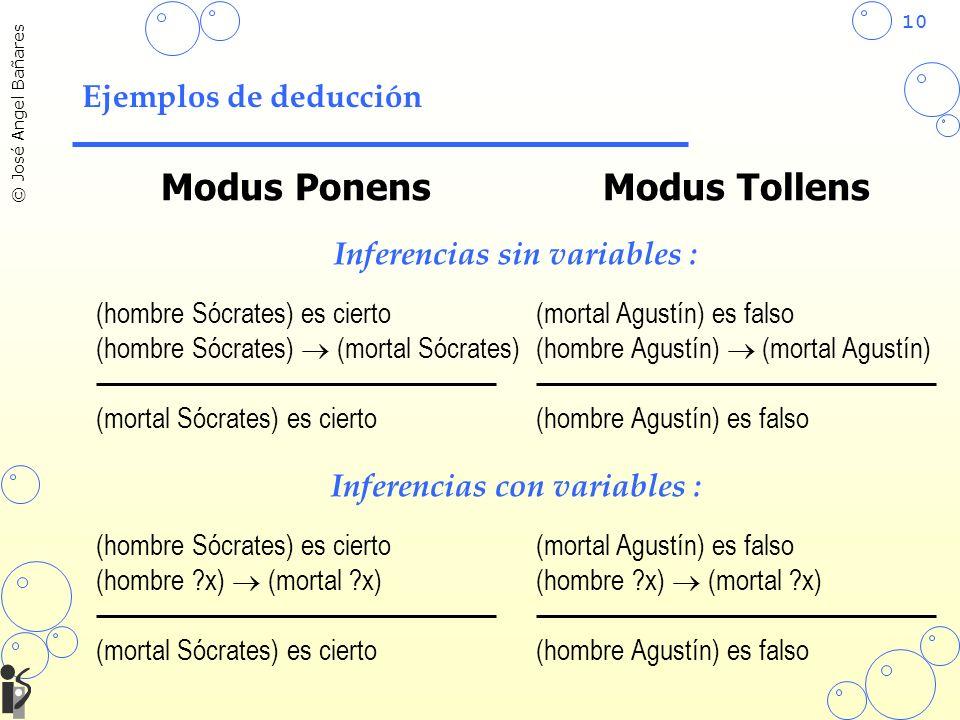 10 © José Angel Bañares Ejemplos de deducción Modus PonensModus Tollens (hombre Sócrates) es cierto (hombre Sócrates) (mortal Sócrates) (mortal Sócrat