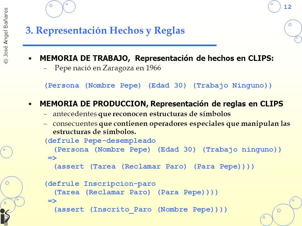 12 © José Angel Bañares 3. Representación Hechos y Reglas MEMORIA DE TRABAJO, Representación de hechos en CLIPS: – Pepe nació en Zaragoza en 1966 (Per