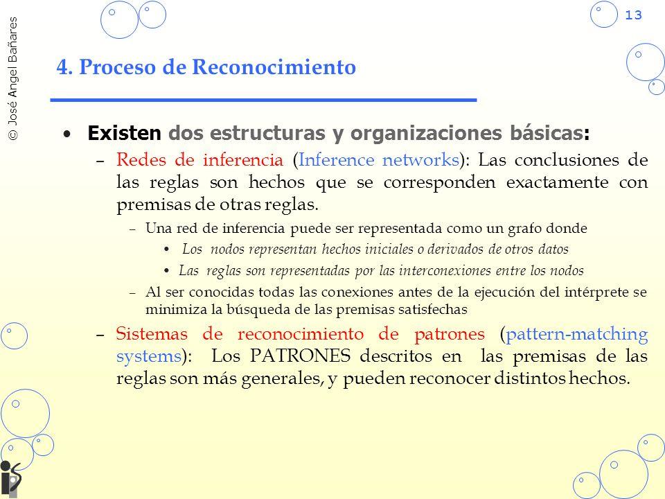 13 © José Angel Bañares 4. Proceso de Reconocimiento Existen dos estructuras y organizaciones básicas: –Redes de inferencia (Inference networks): Las