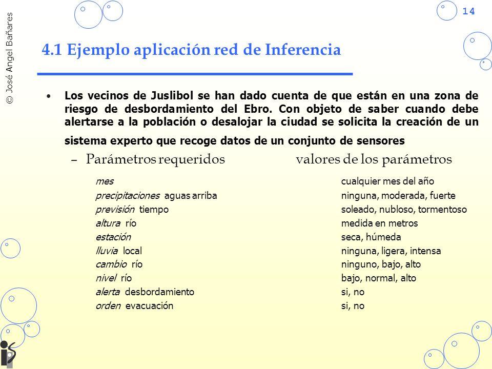 14 © José Angel Bañares 4.1 Ejemplo aplicación red de Inferencia Los vecinos de Juslibol se han dado cuenta de que están en una zona de riesgo de desbordamiento del Ebro.