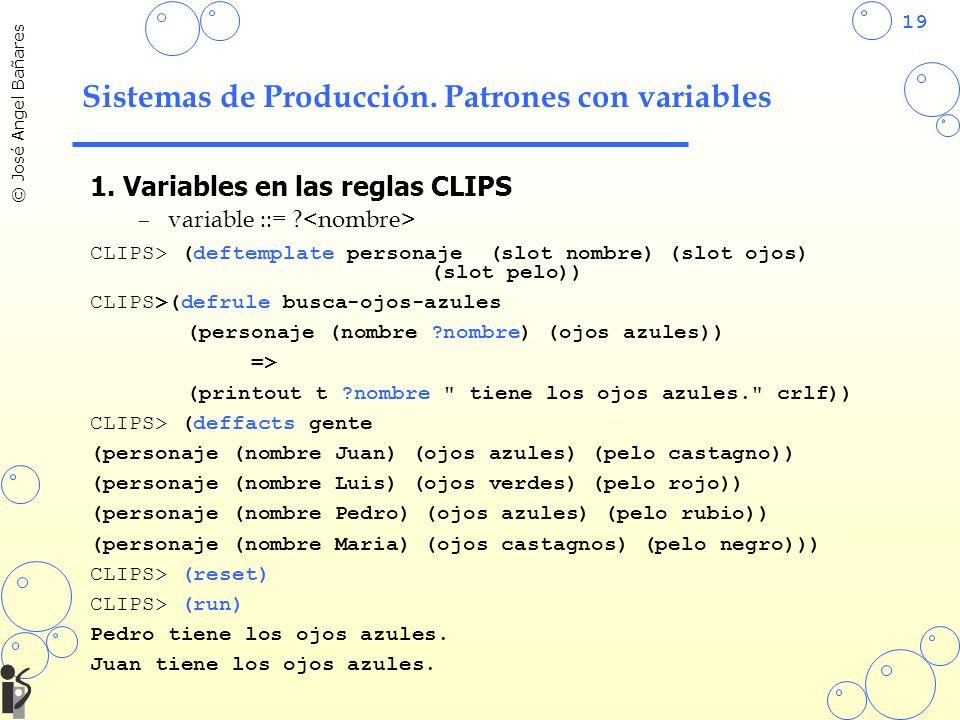 19 © José Angel Bañares Sistemas de Producción. Patrones con variables 1. Variables en las reglas CLIPS –variable ::= ? CLIPS> (deftemplate personaje