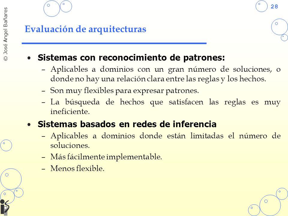 28 © José Angel Bañares Evaluación de arquitecturas Sistemas con reconocimiento de patrones: –Aplicables a dominios con un gran número de soluciones,