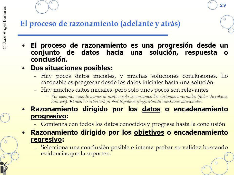29 © José Angel Bañares El proceso de razonamiento (adelante y atrás) El proceso de razonamiento es una progresión desde un conjunto de datos hacia una solución, respuesta o conclusión.
