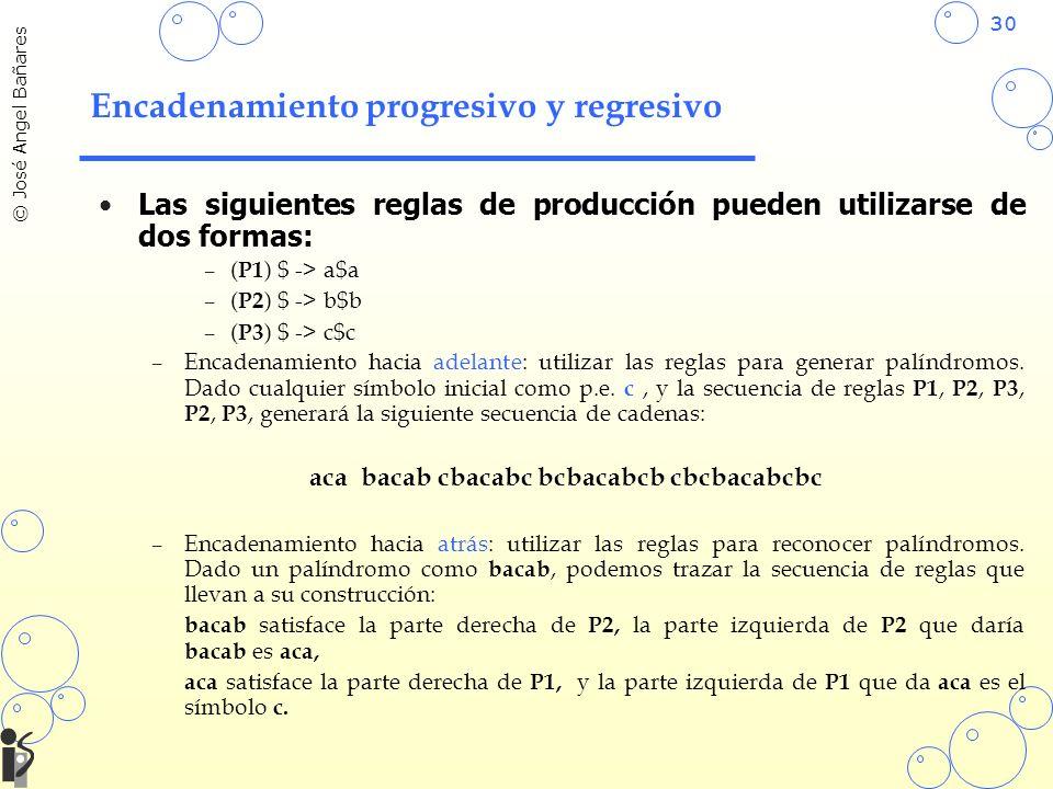 30 © José Angel Bañares Encadenamiento progresivo y regresivo Las siguientes reglas de producción pueden utilizarse de dos formas: –( P1 ) $ -> a$a –( P2 ) $ -> b$b –( P3 ) $ -> c$c –Encadenamiento hacia adelante: utilizar las reglas para generar palíndromos.