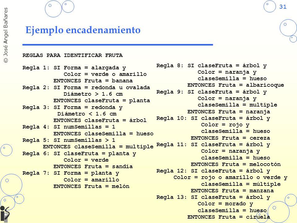 31 © José Angel Bañares Ejemplo encadenamiento REGLAS PARA IDENTIFICAR FRUTA Regla 1: SI Forma = alargada y Color = verde o amarillo ENTONCES Fruta = banana Regla 2: SI Forma = redonda u ovalada Diámetro > 1.6 cm ENTONCES claseFruta = planta Regla 3: SI Forma = redonda y Diámetro < 1.6 cm ENTONCES claseFruta = árbol Regla 4: SI numSemillas = 1 ENTONCES claseSemilla = hueso Regla 5: SI numSemillas > 1 ENTONCES claseSemilla = multiple Regla 6: SI claseFruta = planta y Color = verde ENTONCES Fruta = sandía Regla 7: SI Forma = planta y Color = amarillo ENTONCES Fruta = melón Regla 8: SI claseFruta = árbol y Color = naranja y claseSemilla = hueso ENTONCES Fruta = albaricoque Regla 9: SI claseFruta = árbol y Color = naranja y claseSemilla = multiple ENTONCES Fruta = naranja Regla 10: SI claseFruta = árbol y Color = rojo y claseSemilla = hueso ENTONCES Fruta = cereza Regla 11: SI claseFruta = árbol y Color = naranja y claseSemilla = hueso ENTONCES Fruta = melocotón Regla 12: SI claseFruta = árbol y Color = rojo o amarillo o verde y claseSemilla = múltiple ENTONCES Fruta = manzana Regla 13: SI claseFruta = árbol y Color = morado y claseSemilla = hueso ENTONCES Fruta = ciruela