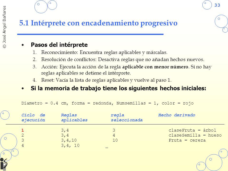 33 © José Angel Bañares 5.1 Intérprete con encadenamiento progresivo Pasos del intérprete 1.Reconocimiento: Encuentra reglas aplicables y márcalas. 2.