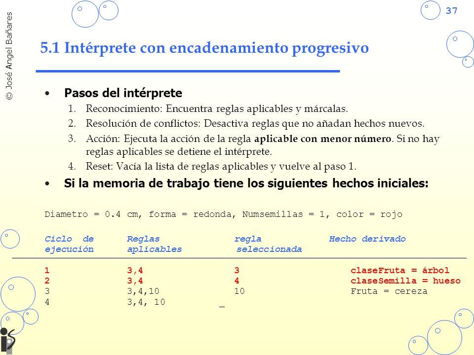 37 © José Angel Bañares 5.1 Intérprete con encadenamiento progresivo Pasos del intérprete 1.Reconocimiento: Encuentra reglas aplicables y márcalas. 2.