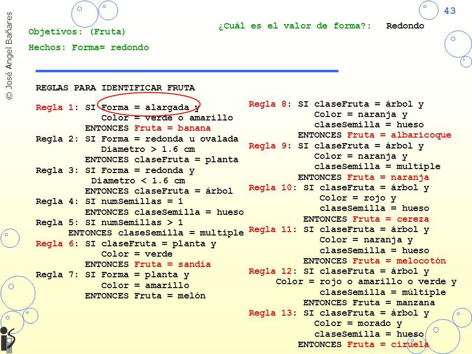 43 © José Angel Bañares REGLAS PARA IDENTIFICAR FRUTA Regla 1: SI Forma = alargada y Color = verde o amarillo ENTONCES Fruta = banana Regla 2: SI Forma = redonda u ovalada Diametro > 1.6 cm ENTONCES claseFruta = planta Regla 3: SI Forma = redonda y Diametro < 1.6 cm ENTONCES claseFruta = árbol Regla 4: SI numSemillas = 1 ENTONCES claseSemilla = hueso Regla 5: SI numSemillas > 1 ENTONCES claseSemilla = multiple Regla 6: SI claseFruta = planta y Color = verde ENTONCES Fruta = sandía Regla 7: SI Forma = planta y Color = amarillo ENTONCES Fruta = melón Regla 8: SI claseFruta = árbol y Color = naranja y claseSemilla = hueso ENTONCES Fruta = albaricoque Regla 9: SI claseFruta = árbol y Color = naranja y claseSemilla = multiple ENTONCES Fruta = naranja Regla 10: SI claseFruta = árbol y Color = rojo y claseSemilla = hueso ENTONCES Fruta = cereza Regla 11: SI claseFruta = árbol y Color = naranja y claseSemilla = hueso ENTONCES Fruta = melocotón Regla 12: SI claseFruta = árbol y Color = rojo o amarillo o verde y claseSemilla = múltiple ENTONCES Fruta = manzana Regla 13: SI claseFruta = árbol y Color = morado y claseSemilla = hueso ENTONCES Fruta = ciruela Objetivos: (Fruta) ¿Cuál es el valor de forma?:Redondo Hechos: Forma= redondo