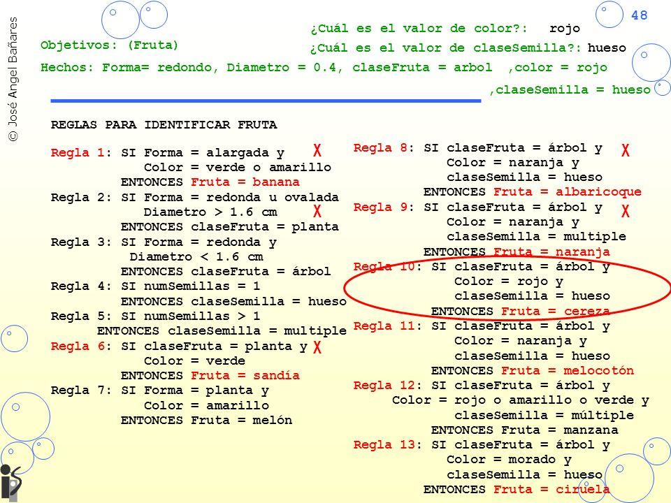 48 © José Angel Bañares REGLAS PARA IDENTIFICAR FRUTA Regla 1: SI Forma = alargada y Color = verde o amarillo ENTONCES Fruta = banana Regla 2: SI Forma = redonda u ovalada Diametro > 1.6 cm ENTONCES claseFruta = planta Regla 3: SI Forma = redonda y Diametro < 1.6 cm ENTONCES claseFruta = árbol Regla 4: SI numSemillas = 1 ENTONCES claseSemilla = hueso Regla 5: SI numSemillas > 1 ENTONCES claseSemilla = multiple Regla 6: SI claseFruta = planta y Color = verde ENTONCES Fruta = sandía Regla 7: SI Forma = planta y Color = amarillo ENTONCES Fruta = melón Regla 8: SI claseFruta = árbol y Color = naranja y claseSemilla = hueso ENTONCES Fruta = albaricoque Regla 9: SI claseFruta = árbol y Color = naranja y claseSemilla = multiple ENTONCES Fruta = naranja Regla 10: SI claseFruta = árbol y Color = rojo y claseSemilla = hueso ENTONCES Fruta = cereza Regla 11: SI claseFruta = árbol y Color = naranja y claseSemilla = hueso ENTONCES Fruta = melocotón Regla 12: SI claseFruta = árbol y Color = rojo o amarillo o verde y claseSemilla = múltiple ENTONCES Fruta = manzana Regla 13: SI claseFruta = árbol y Color = morado y claseSemilla = hueso ENTONCES Fruta = ciruela Objetivos: (Fruta) Hechos: Forma= redondo, Diametro = 0.4, claseFruta = arbol X X X ¿Cuál es el valor de color?:rojo,color = rojo X X ¿Cuál es el valor de claseSemilla?:hueso,claseSemilla = hueso