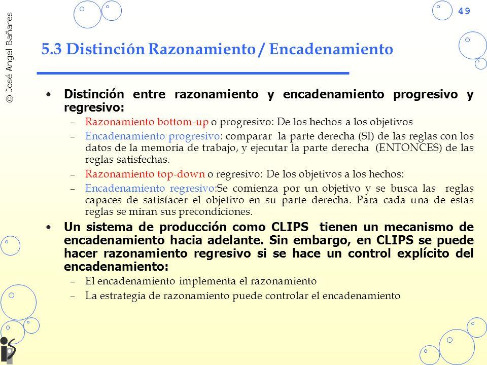 49 © José Angel Bañares 5.3 Distinción Razonamiento / Encadenamiento Distinción entre razonamiento y encadenamiento progresivo y regresivo: –Razonamie