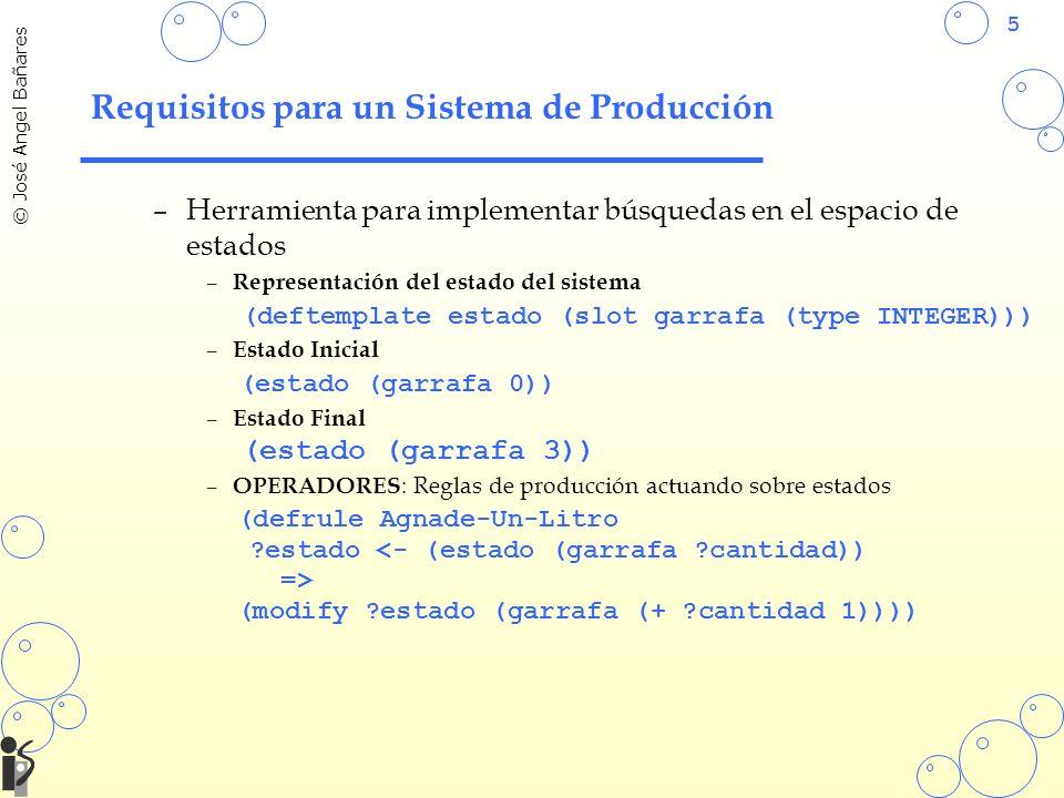 5 © José Angel Bañares Requisitos para un Sistema de Producción –Herramienta para implementar búsquedas en el espacio de estados – Representación del estado del sistema (deftemplate estado (slot garrafa (type INTEGER))) – Estado Inicial (estado (garrafa 0)) – Estado Final (estado (garrafa 3)) – OPERADORES : Reglas de producción actuando sobre estados (defrule Agnade-Un-Litro ?estado <- (estado (garrafa ?cantidad)) => (modify ?estado (garrafa (+ ?cantidad 1))))