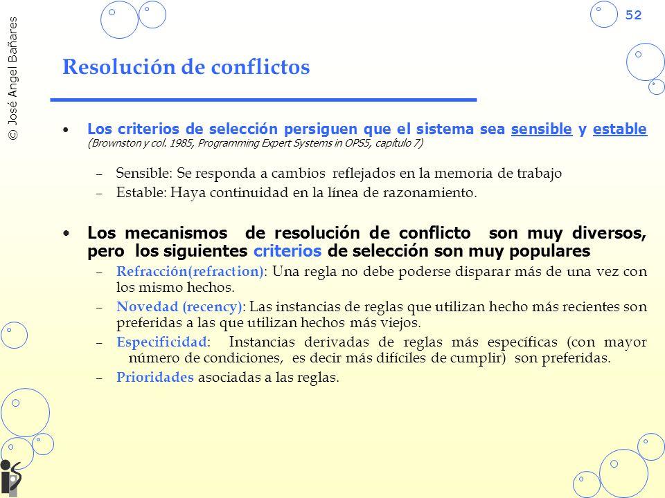 52 © José Angel Bañares Resolución de conflictos Los criterios de selección persiguen que el sistema sea sensible y estable (Brownston y col. 1985, Pr